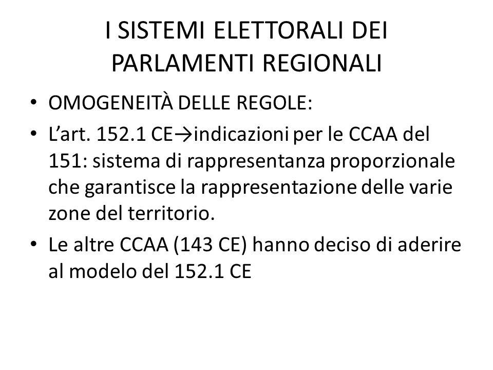 I SISTEMI ELETTORALI DEI PARLAMENTI REGIONALI OMOGENEITÀ DELLE REGOLE: L'art. 152.1 CE→indicazioni per le CCAA del 151: sistema di rappresentanza prop