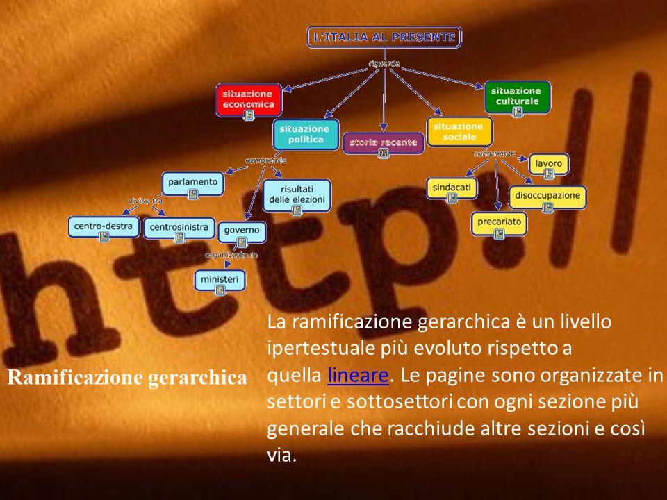 La ramificazione gerarchica è un livello ipertestuale più evoluto rispetto a quella lineare.