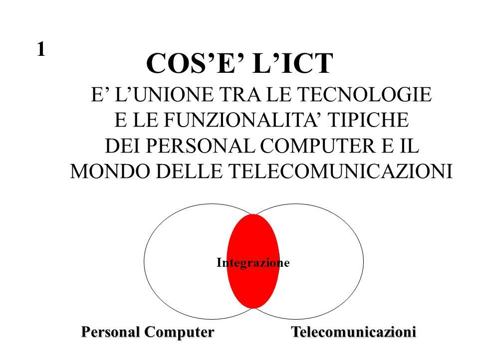 COS'E' L'ICT E' L'UNIONE TRA LE TECNOLOGIE E LE FUNZIONALITA' TIPICHE DEI PERSONAL COMPUTER E IL MONDO DELLE TELECOMUNICAZIONI Personal Computer Telec