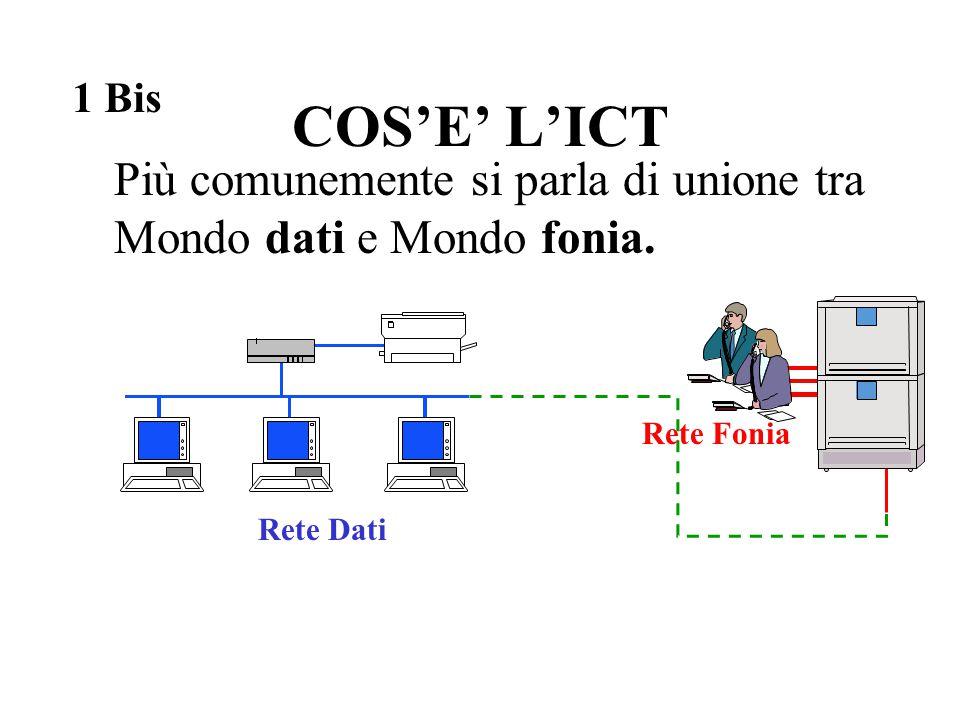 COS'E' L'ICT Più comunemente si parla di unione tra Mondo dati e Mondo fonia. Rete Dati Rete Fonia 1 Bis