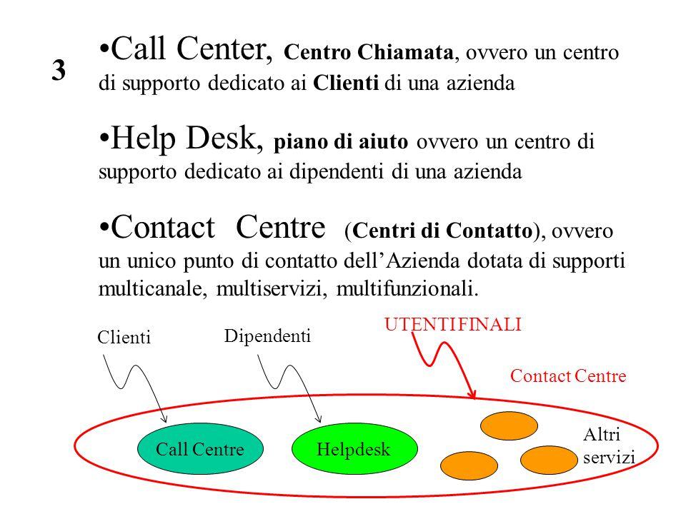 Call Center, Centro Chiamata, ovvero un centro di supporto dedicato ai Clienti di una azienda Help Desk, piano di aiuto ovvero un centro di supporto d