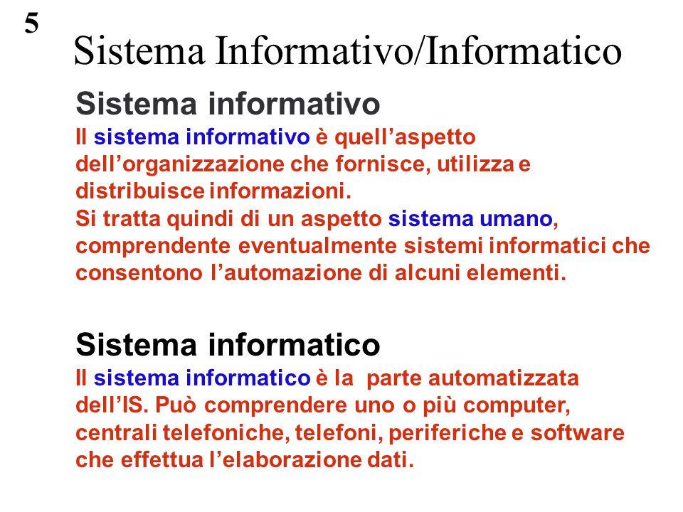 Sistema Informativo/Informatico Sistema informativo Il sistema informativo è quell'aspetto dell'organizzazione che fornisce, utilizza e distribuisce i