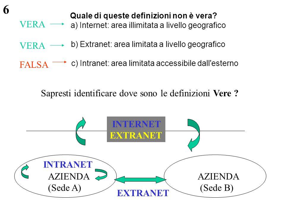 Quale di queste definizioni non è vera? a) Internet: area illimitata a livello geografico b) Extranet: area limitata a livello geografico c) Intranet: