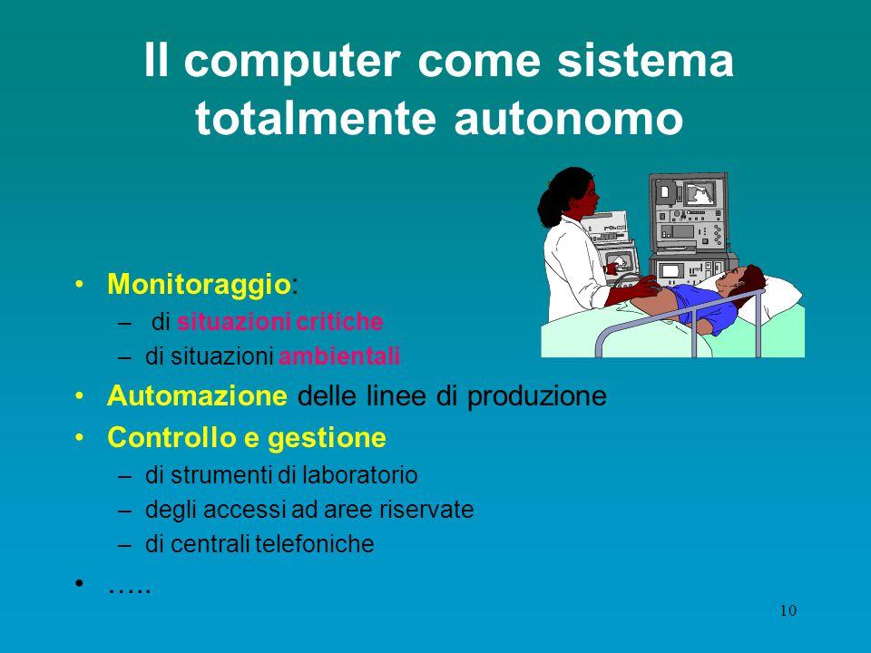 9 Limiti del computer Mancanza di: intelligenza autonoma di creatività Difficoltà: ad affrontare problemi nuovi nei lavori non ripetitivi gestire info