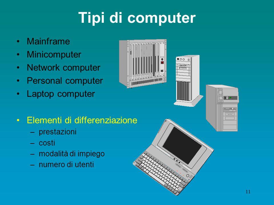 10 Il computer come sistema totalmente autonomo Monitoraggio: – di situazioni critiche –di situazioni ambientali Automazione delle linee di produzione