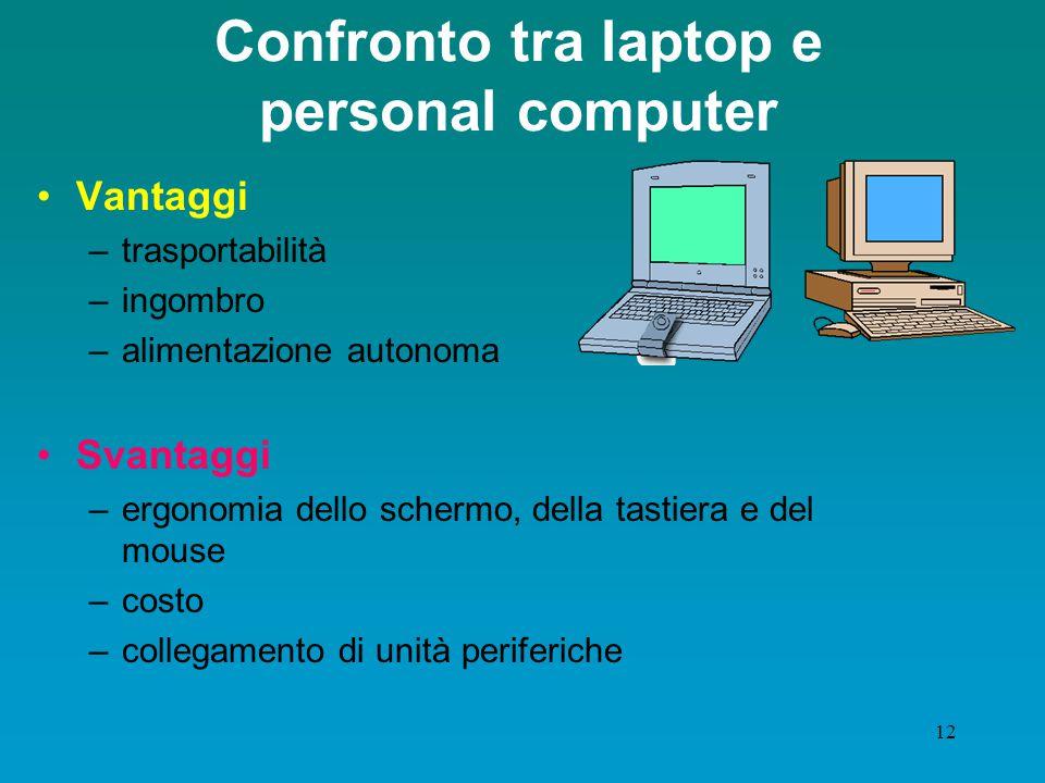 11 Tipi di computer Mainframe Minicomputer Network computer Personal computer Laptop computer Elementi di differenziazione –prestazioni –costi –modalità di impiego –numero di utenti