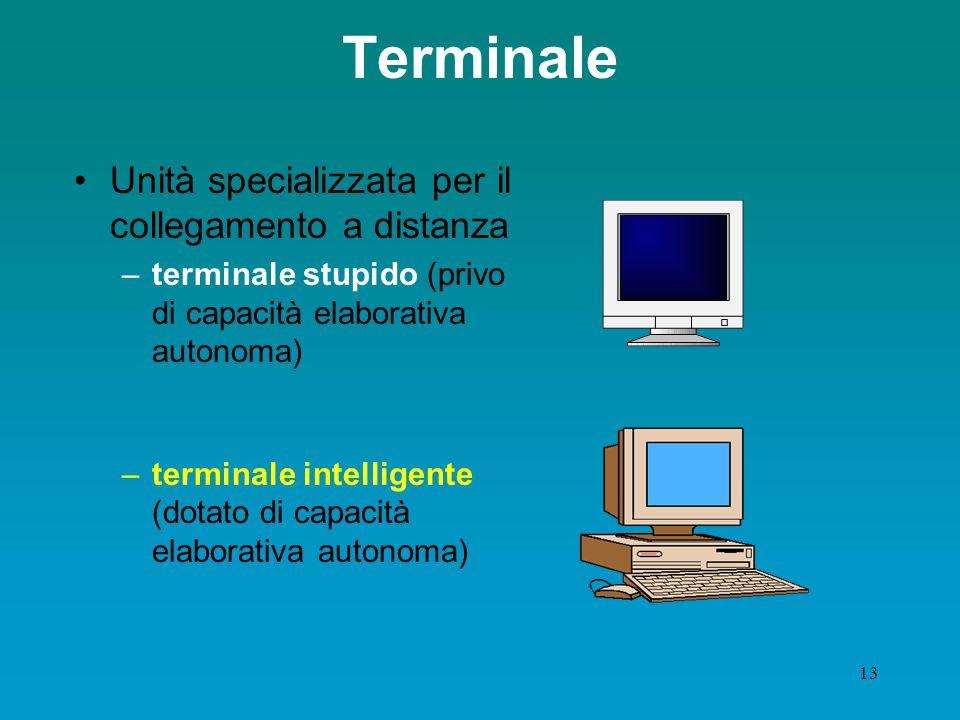 12 Confronto tra laptop e personal computer Vantaggi –trasportabilità –ingombro –alimentazione autonoma Svantaggi –ergonomia dello schermo, della tast