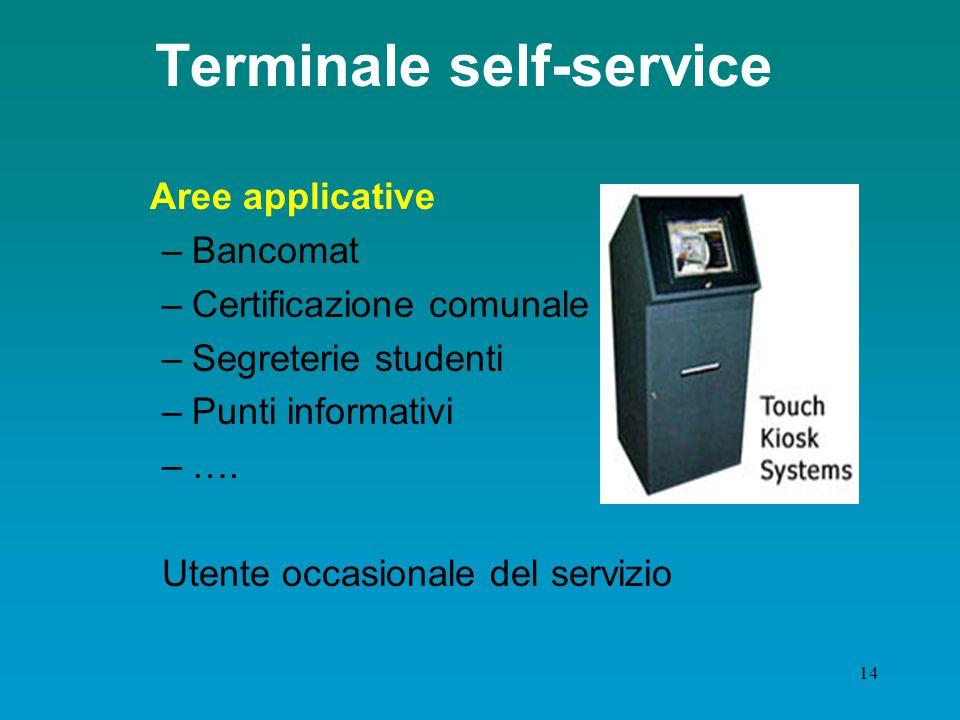 13 Terminale Unità specializzata per il collegamento a distanza –terminale stupido (privo di capacità elaborativa autonoma) –terminale intelligente (dotato di capacità elaborativa autonoma)