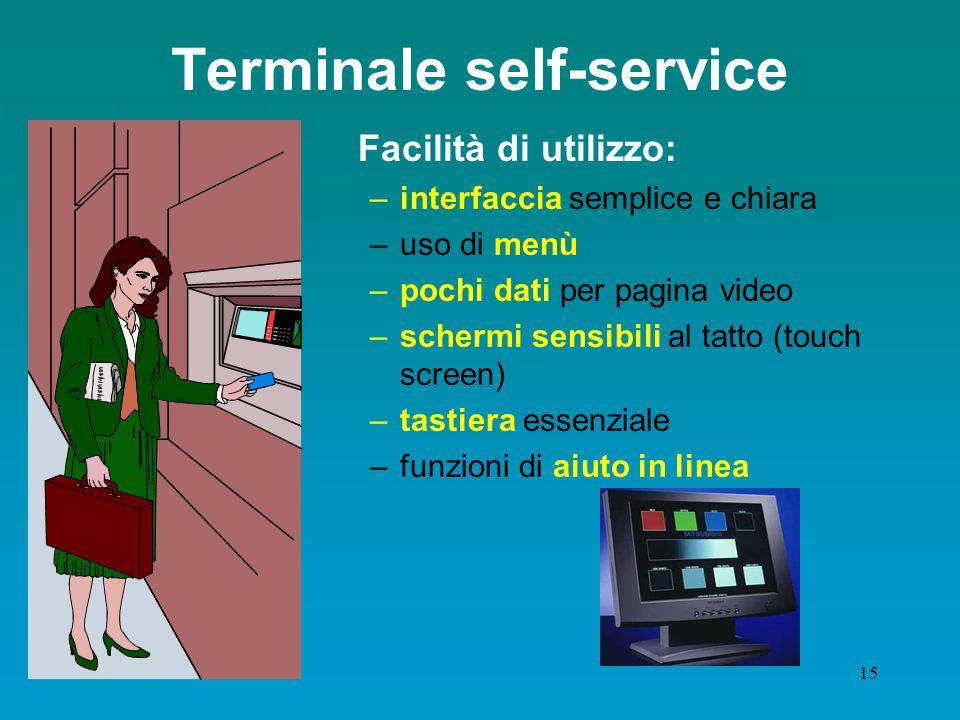 14 Terminale self-service Aree applicative –Bancomat –Certificazione comunale –Segreterie studenti –Punti informativi –…. Utente occasionale del servi