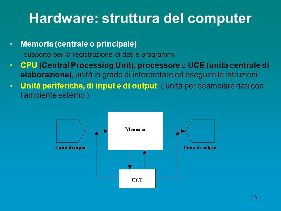 17 Hardware