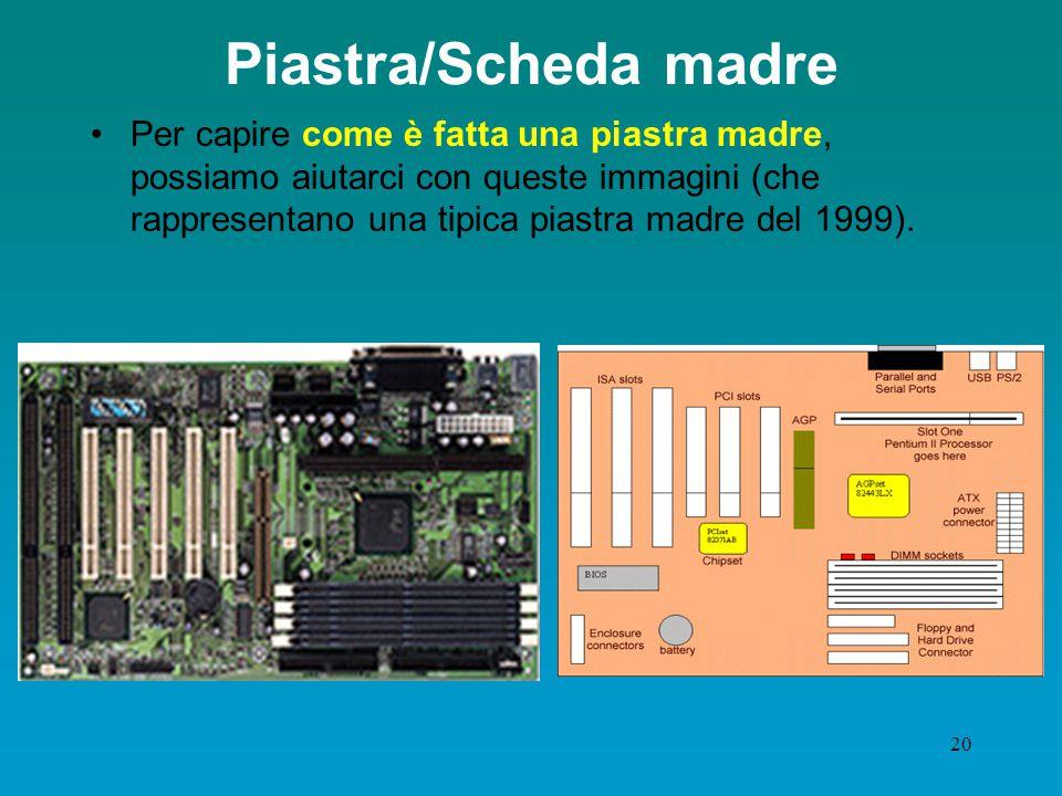 19 La piastra madre e la CPU All'interno del cabinet, la prima componente che dovrebbe attirare la nostra attenzione è una vasta piastra piena di componenti di tutti i tipi.