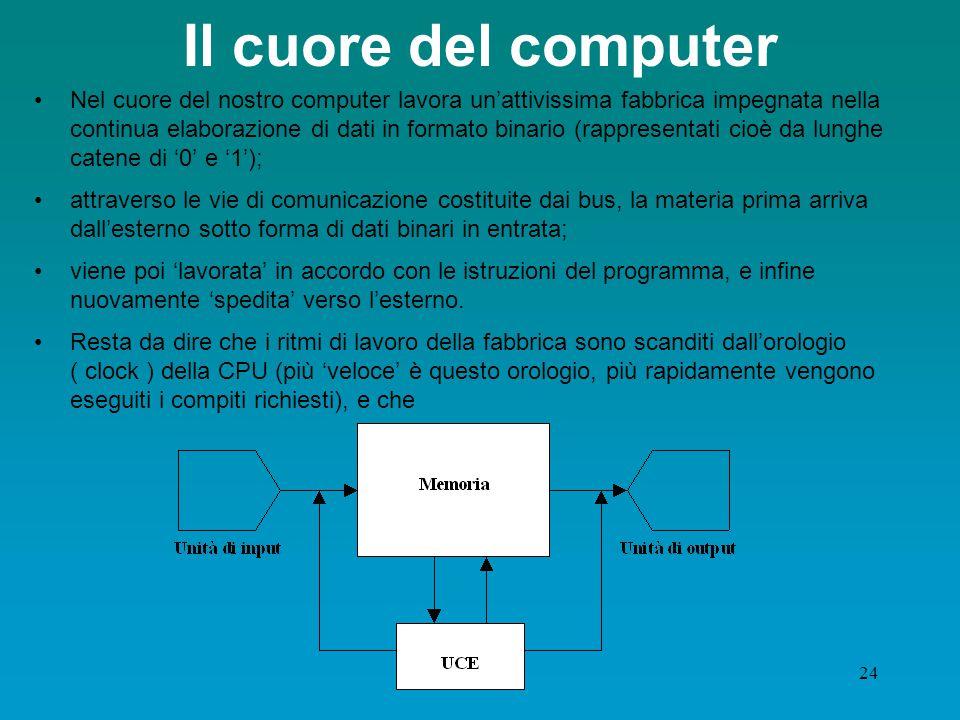 23 Dove si trova la CPU? Nella piastra madre rappresentata dalla figura, essa viene inserita nella fessura (slot) situata in alto a destra e marcata c