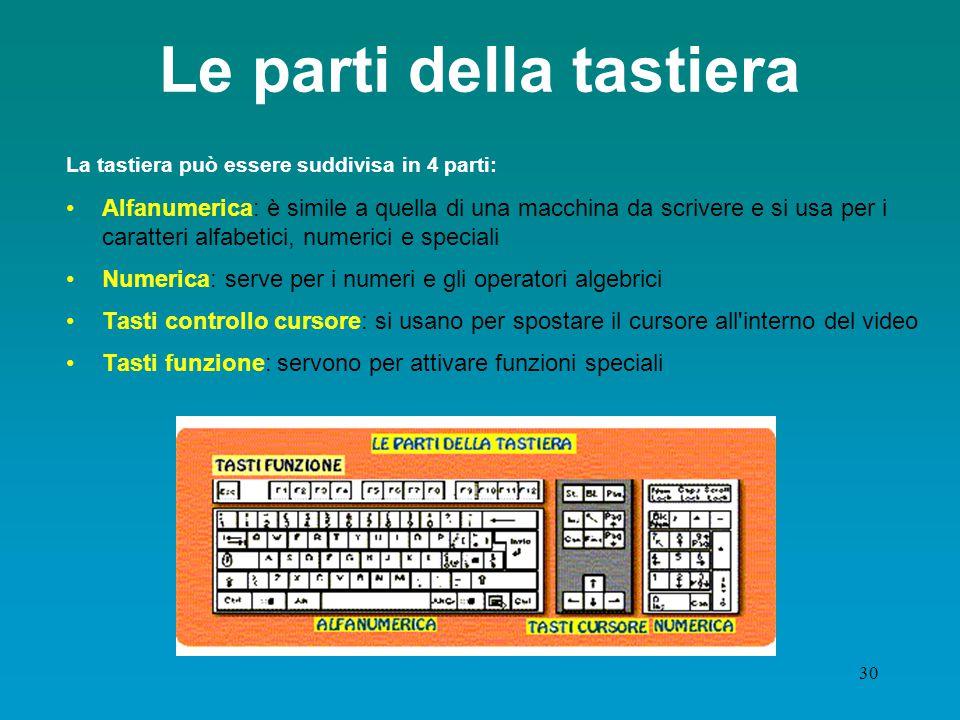 29 Tastiera Periferica più usata dall utente per introdurre dati nell elaboratore: può semplicemente scrivere oppure trasmettere comandi più complessi (input).