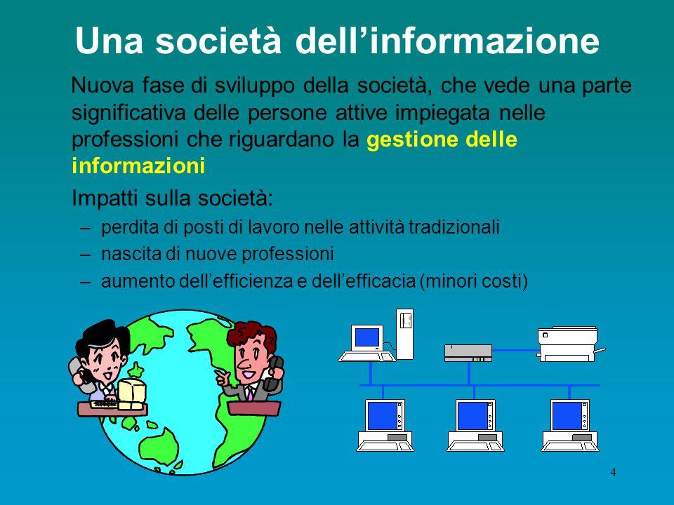 3 Information Technology