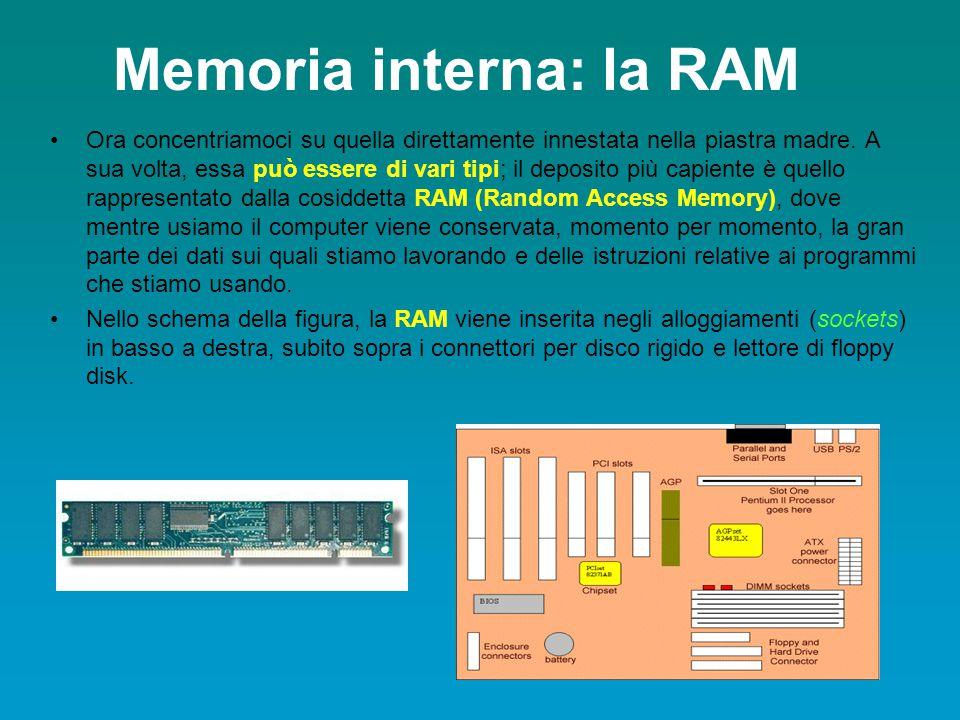 46 Memoria Un'altra componente fondamentale della piastra madre sulla quale vale la pena di soffermarsi è la memoria. La CPU ha bisogno di memoria est