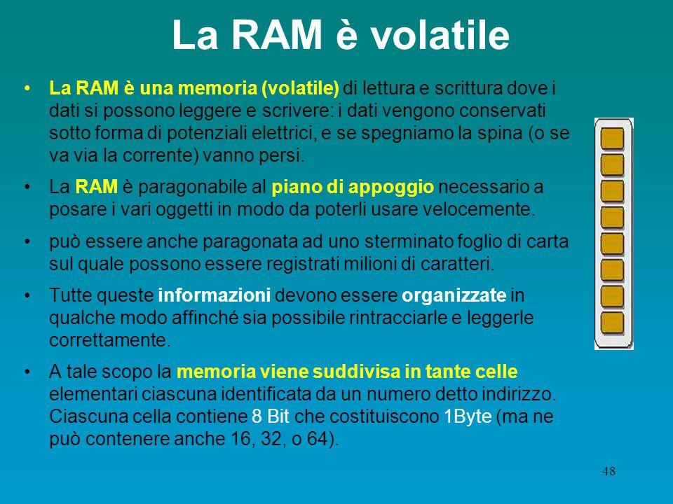 47 Memoria interna: la RAM Ora concentriamoci su quella direttamente innestata nella piastra madre. A sua volta, essa può essere di vari tipi; il depo