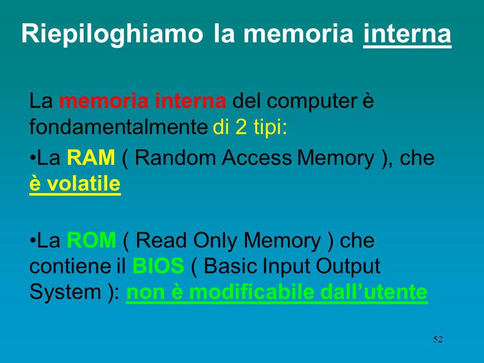 51 IL BIOS: memoria ROM Le informazioni devono dunque essere a portata di mano, sulla piastra madre, e conservate da una memoria non volatile. Si trat