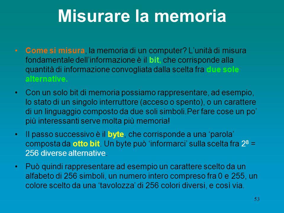 52 Riepiloghiamo la memoria interna La memoria interna del computer è fondamentalmente di 2 tipi: La RAM ( Random Access Memory ), che è volatile La ROM ( Read Only Memory ) che contiene il BIOS ( Basic Input Output System ): non è modificabile dall'utente