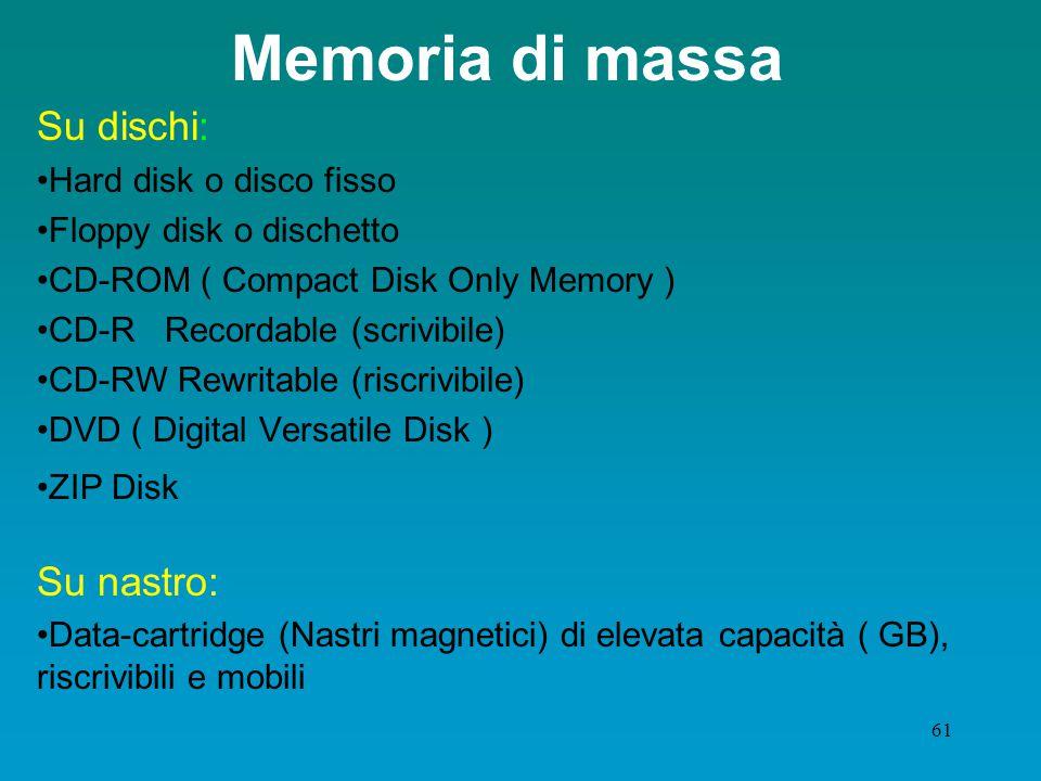 60 Memoria esterna/memorie di massa La memoria RAM interna al computer diventa sempre più ampia (sono ormai frequenti personal computer equipaggiati con 64 o 128 Mb di RAM), ma come abbiamo accennato si tratta di una memoria volatile, che non è dunque in grado di conservare in maniera permanente dati e programmi.