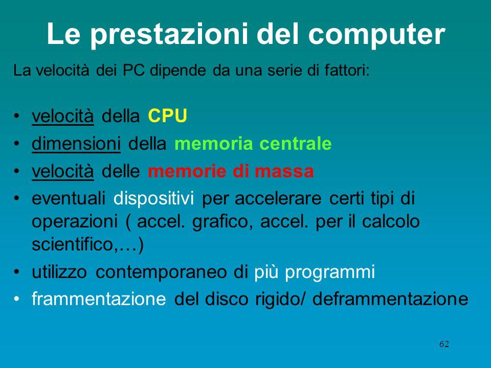 61 Memoria di massa Su dischi: Hard disk o disco fisso Floppy disk o dischetto CD-ROM ( Compact Disk Only Memory ) CD-R Recordable (scrivibile) CD-RW