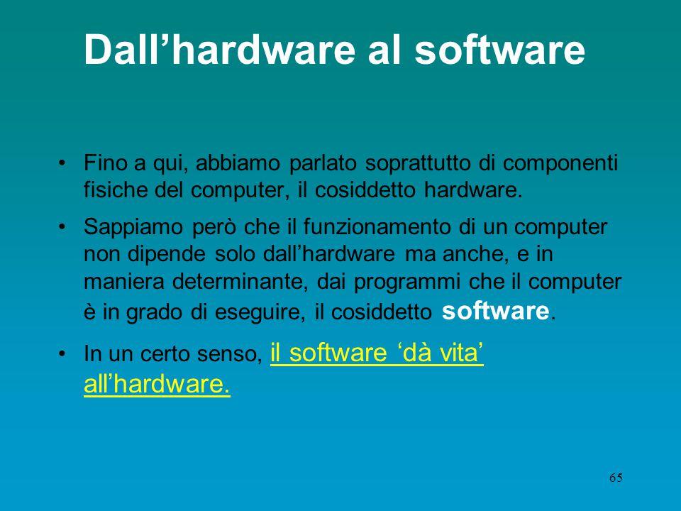 64 Il software