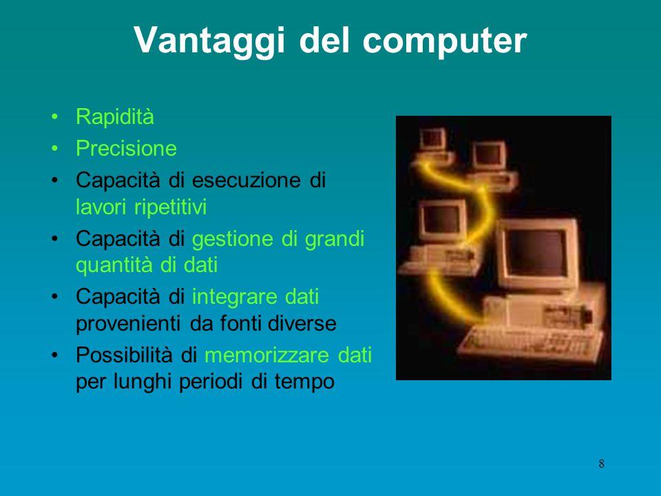 7 Cos'è un computer.