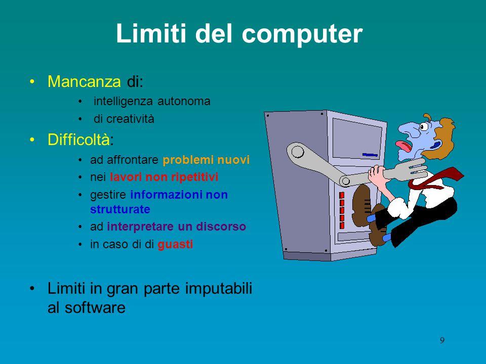 8 Vantaggi del computer Rapidità Precisione Capacità di esecuzione di lavori ripetitivi Capacità di gestione di grandi quantità di dati Capacità di in