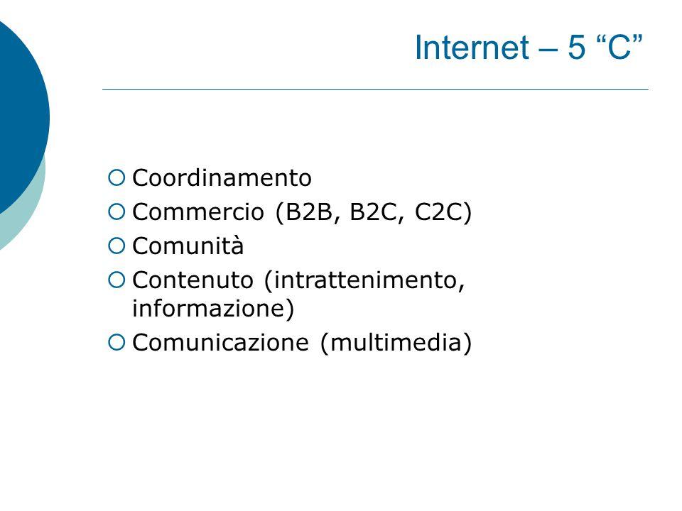 Internet – 5 C  Coordinamento  Commercio (B2B, B2C, C2C)  Comunità  Contenuto (intrattenimento, informazione)  Comunicazione (multimedia)