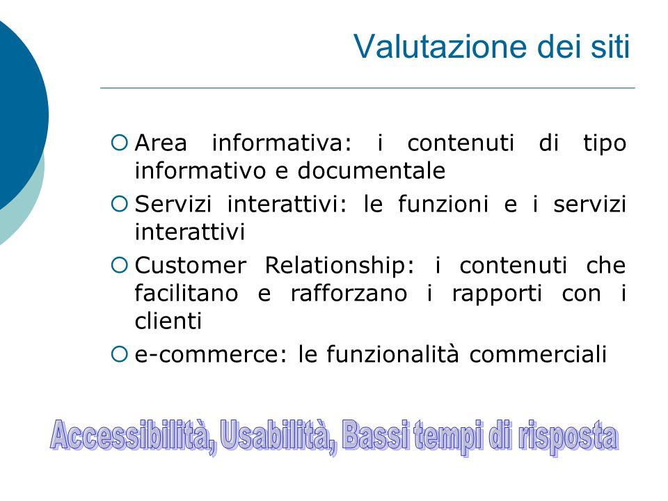 Valutazione dei siti  Area informativa: i contenuti di tipo informativo e documentale  Servizi interattivi: le funzioni e i servizi interattivi  Customer Relationship: i contenuti che facilitano e rafforzano i rapporti con i clienti  e-commerce: le funzionalità commerciali