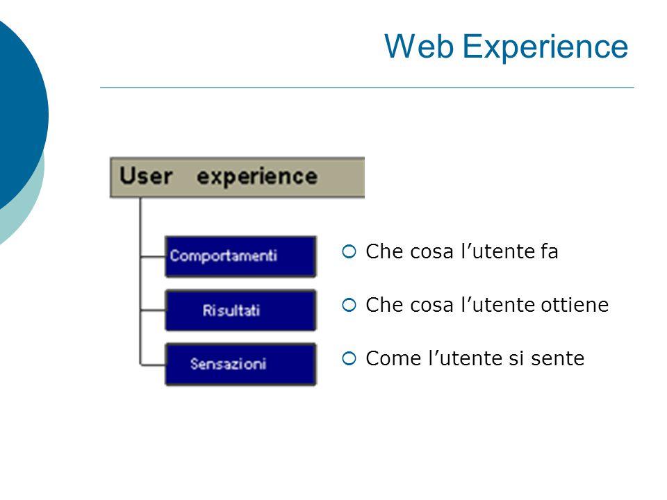 Web Experience  Che cosa l'utente fa  Che cosa l'utente ottiene  Come l'utente si sente