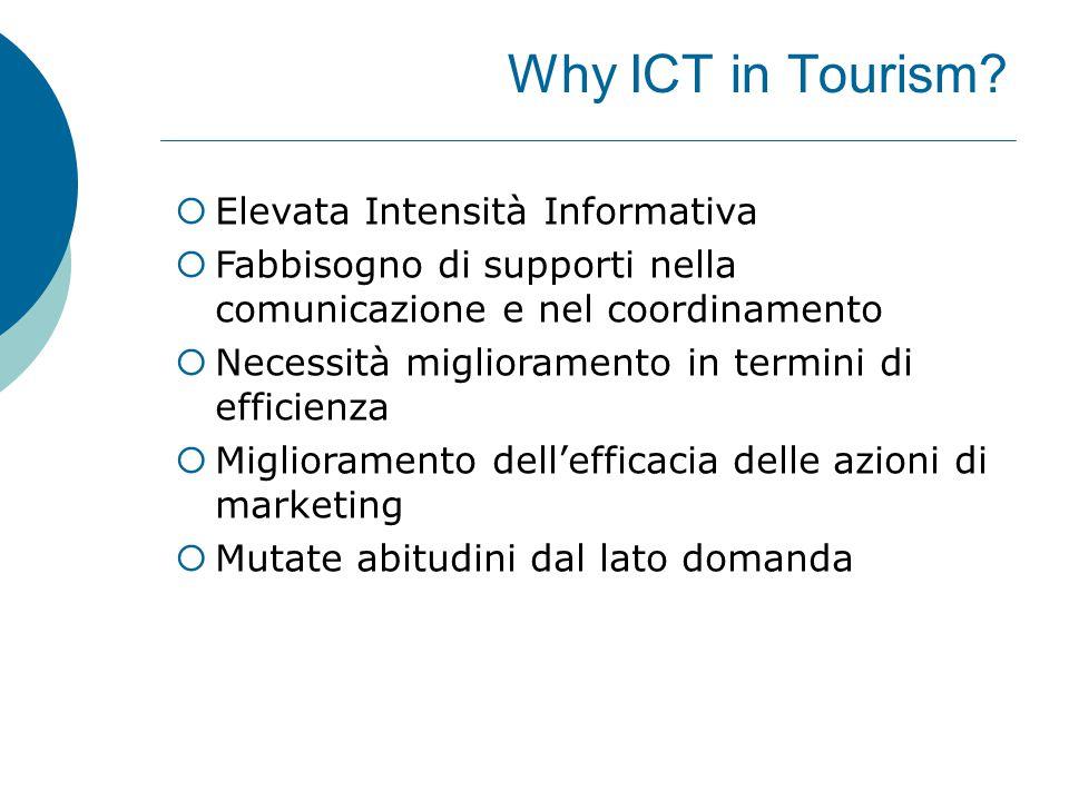 Trend vendite servizi turistici on- line Fonte: Carl H.