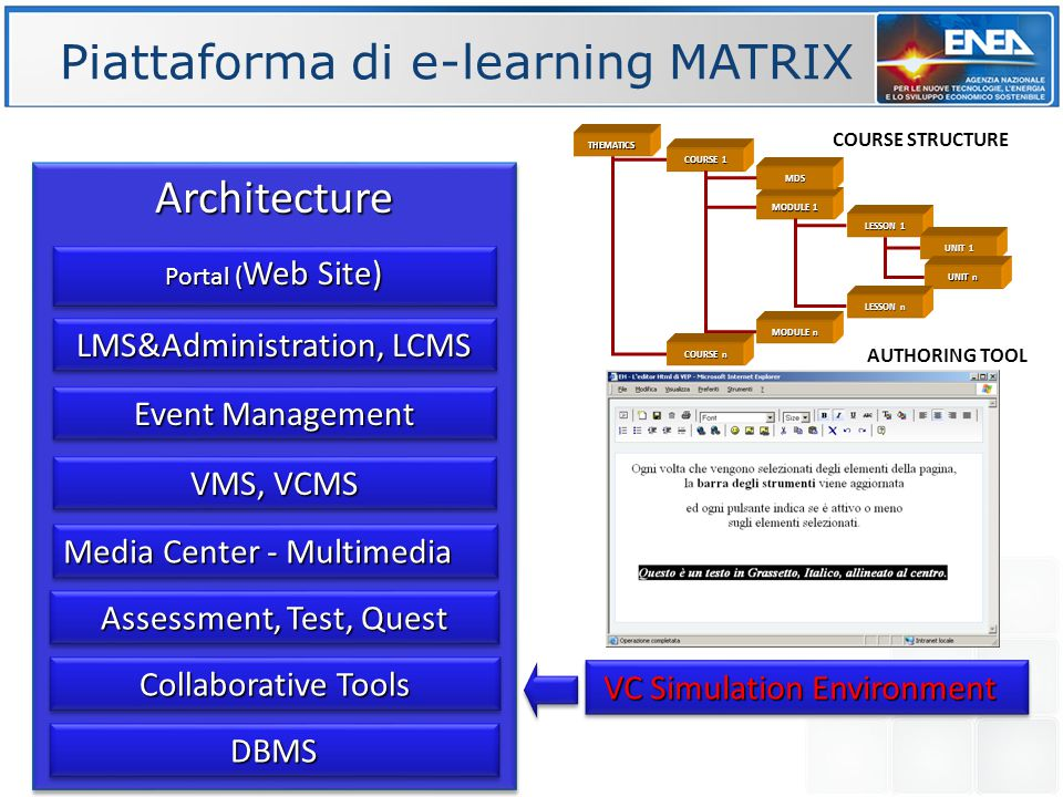 ArchitectureArchitecture Piattaforma di e-learning MATRIX Portal ( Web Site) LMS&Administration, LCMS VMS, VCMS Event Management Assessment, Test, Quest DBMSDBMS Media Center - Multimedia VC Simulation Environment VC Simulation Environment COURSE STRUCTURETHEMATICS COURSE 1 MODULE 1 LESSON 1 UNIT 1 UNIT n LESSON n MODULE n COURSE n MDS Collaborative Tools AUTHORING TOOL
