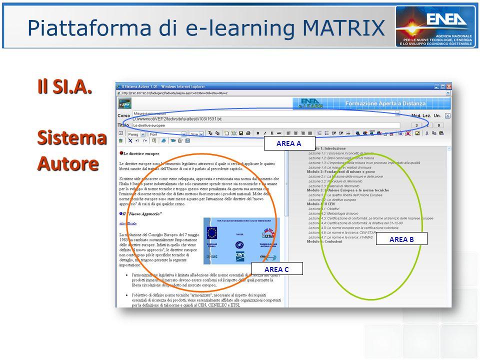 Piattaforma di e-learning MATRIX Il SI.A. SistemaAutore AREA A AREA C AREA B