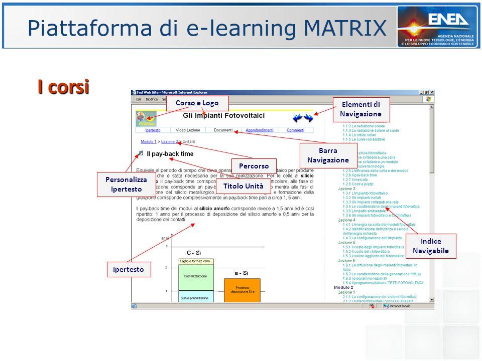 Piattaforma di e-learning MATRIX I corsi Indice Navigabile Ipertesto Titolo Unità Personalizza Ipertesto Percorso Barra Navigazione Corso e LogoElementi di Navigazione
