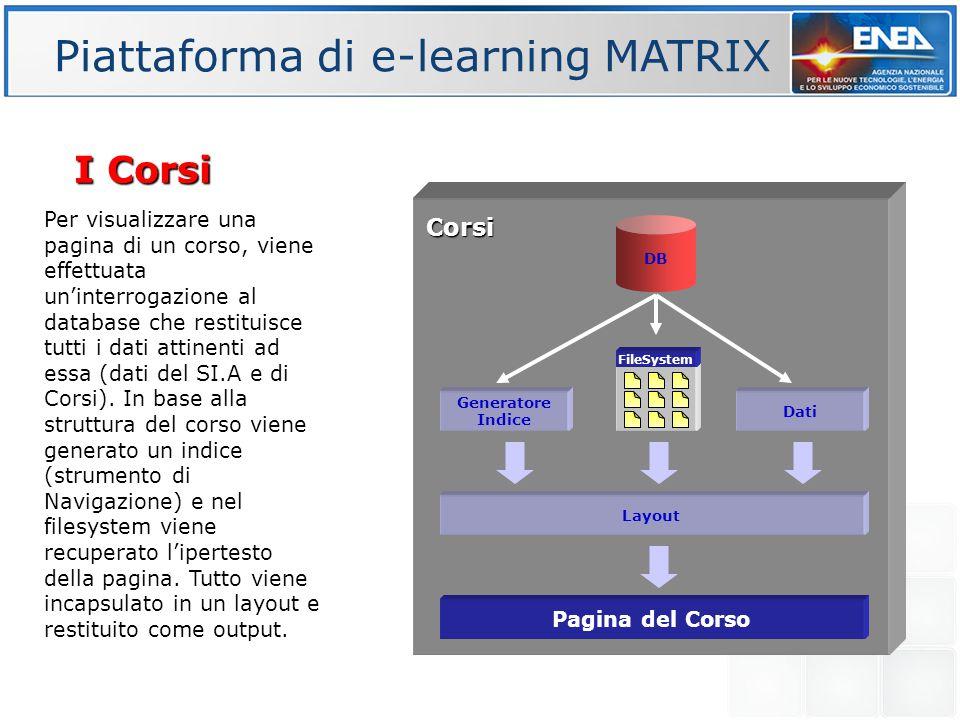 Piattaforma di e-learning MATRIX I Corsi Per visualizzare una pagina di un corso, viene effettuata un'interrogazione al database che restituisce tutti i dati attinenti ad essa (dati del SI.A e di Corsi).