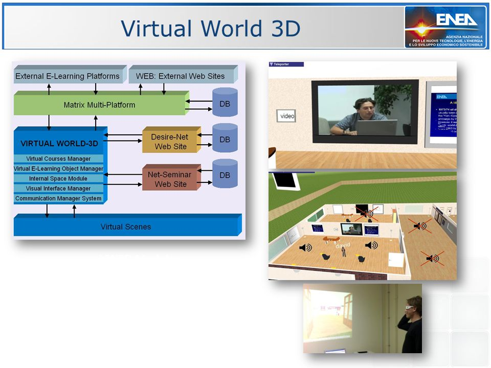 Virtual World 3D VW3D Modules Visual Interface Manager (VIM), Internal Space Module (ISM) Virtual e-Learning Object Manager Communication Manager System (CMS) Catalogue (Virtual Courses Catalogue) Calendar