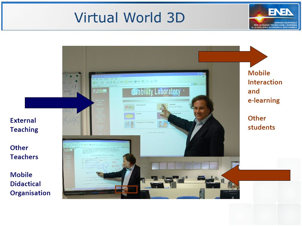 Virtual World 3D External Teaching Other Teachers Mobile Didactical Organisation Mobile Interaction and e-learning Other students
