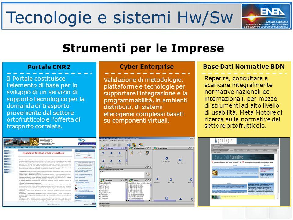 Tecnologie e sistemi Hw/Sw Base Dati Normative BDN Strumenti per le Imprese Cyber Enterprise Portale CNR2 Validazione di metodologie, piattaforme e tecnologie per supportare l'integrazione e la programmabilità, in ambienti distribuiti, di sistemi eterogenei complessi basati su componenti virtuali.
