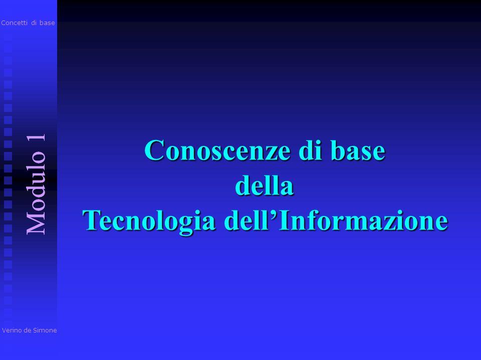  Verino de Simone  Modulo 1  Concetti di base 1.4.1 Tipi di software 1.Software di sistema  Gestisce le risorse hardware del computer e il loro utilizzo.