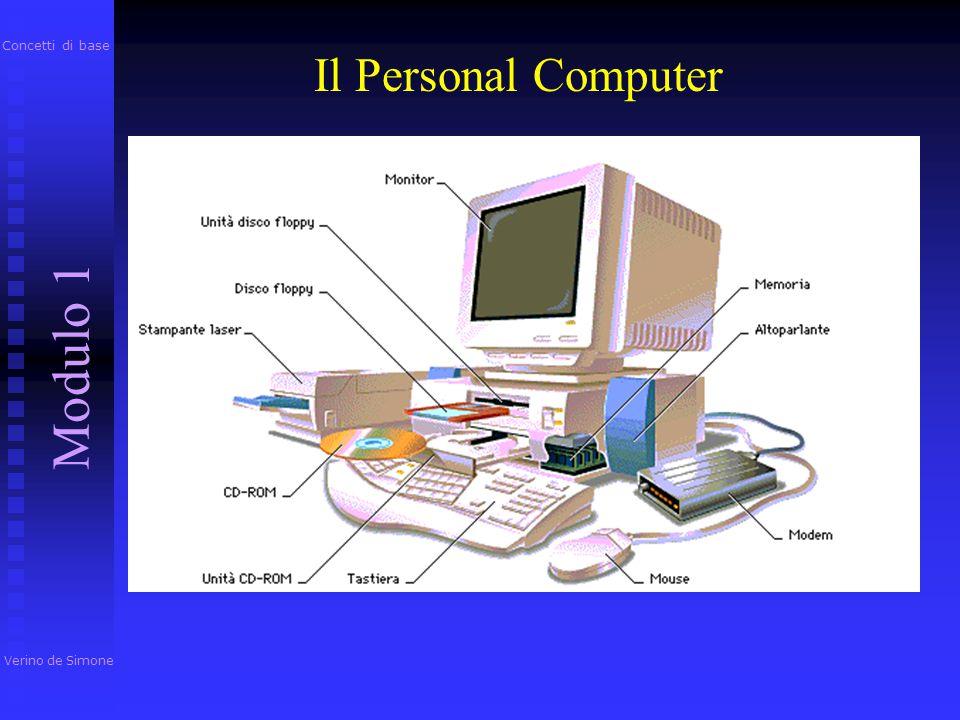 Verino de Simone Modulo 1 Concetti di base Componenti di base di un PC 1.1.3