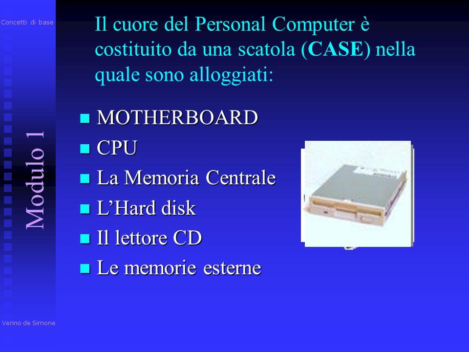 Il Personal Computer Verino de Simone Modulo 1 Concetti di base