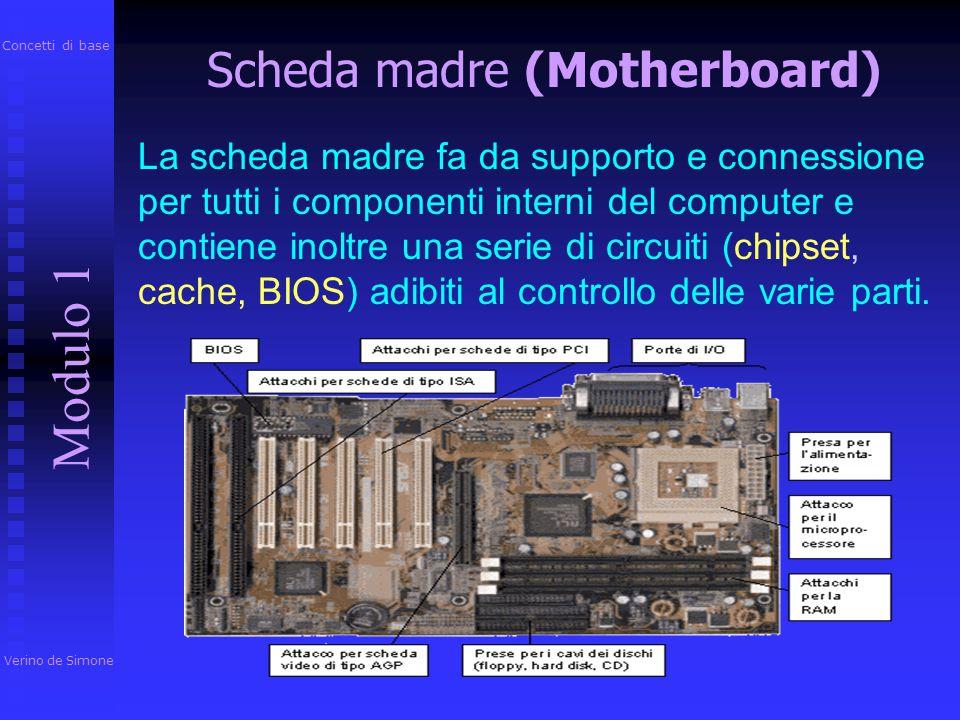 Struttura di un PC Verino de Simone Modulo 1 Concetti di base Memoria Unità di Input e Output Unità centrale di elaborazione (CPU)