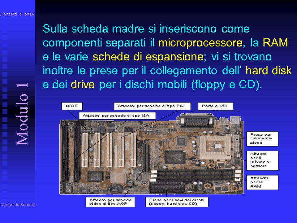 Scheda madre (Motherboard) Verino de Simone Modulo 1 Concetti di base La scheda madre fa da supporto e connessione per tutti i componenti interni del