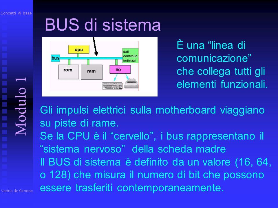 Verino de Simone Modulo 1 Concetti di base Sulla scheda madre si inseriscono come componenti separati il microprocessore, la RAM e le varie schede di