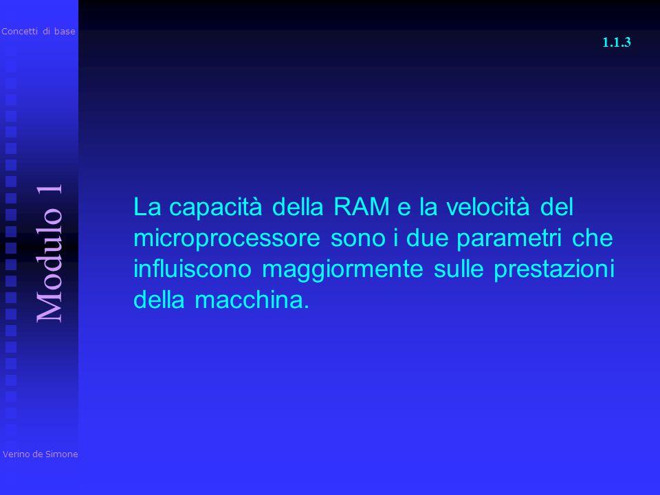 I documenti che si creano lavorando al computer (per esempio scrivendo un testo) vengono posti all'interno della RAM e sono trasferiti sul disco fisso