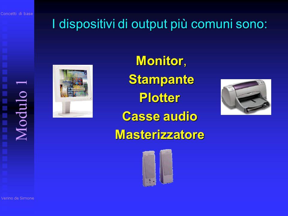 I dispositivi di input più comuni sono: Tastiera, Mouse, ScannerTrackballTouchpadjoystick Verino de Simone Modulo 1 Concetti di base Modem (o collegam