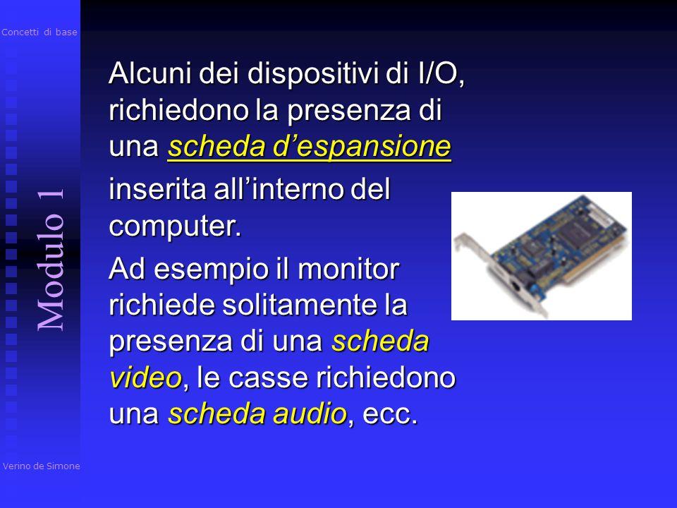 I dispositivi di output più comuni sono: Monitor, Monitor, Stampante StampantePlotter Casse audio Masterizzatore Verino de Simone Modulo 1 Concetti di