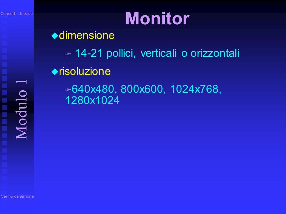 tasto ESC barra spaziatrice backspace ALTCTRL invio/enter Verino de Simone Modulo 1 Concetti di base