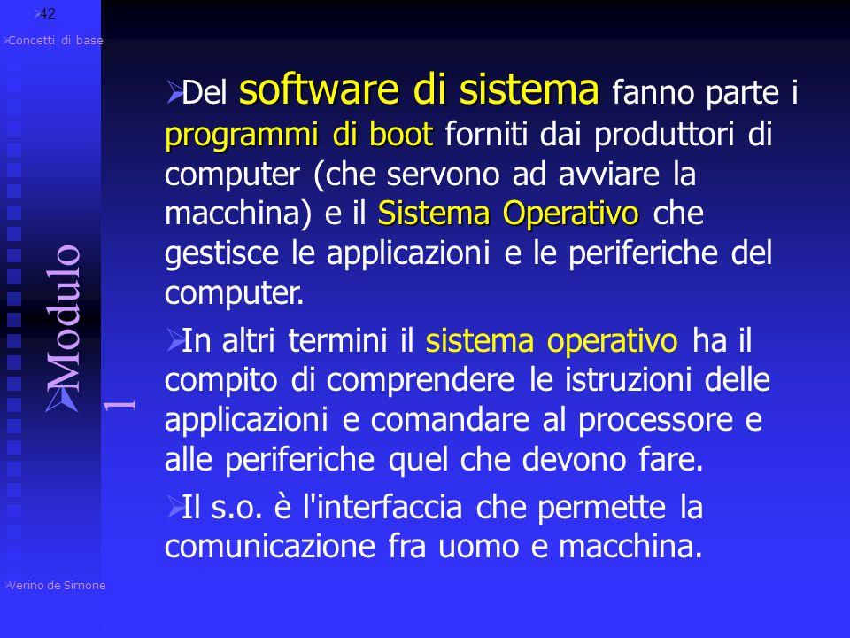  Verino de Simone  Modulo 1  Concetti di base 1.4.1 Tipi di software 1.Software di sistema  Gestisce le risorse hardware del computer e il loro ut
