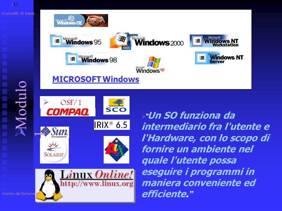  Un Sistema Operativo e' un insieme di programmi che servono a gestire le attività fondamentali di un computer. Lettura o scrittura di file Caricamen